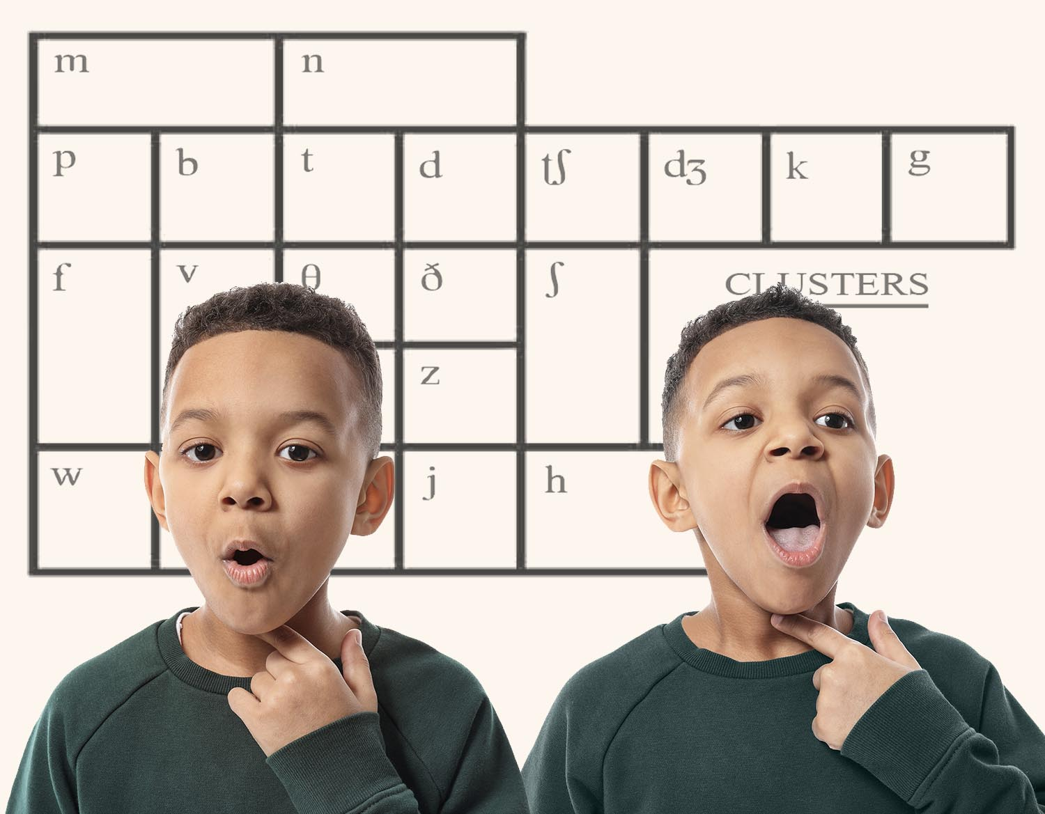 Child Speech Language Therapy with Charting